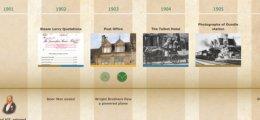 Oundle Timeline